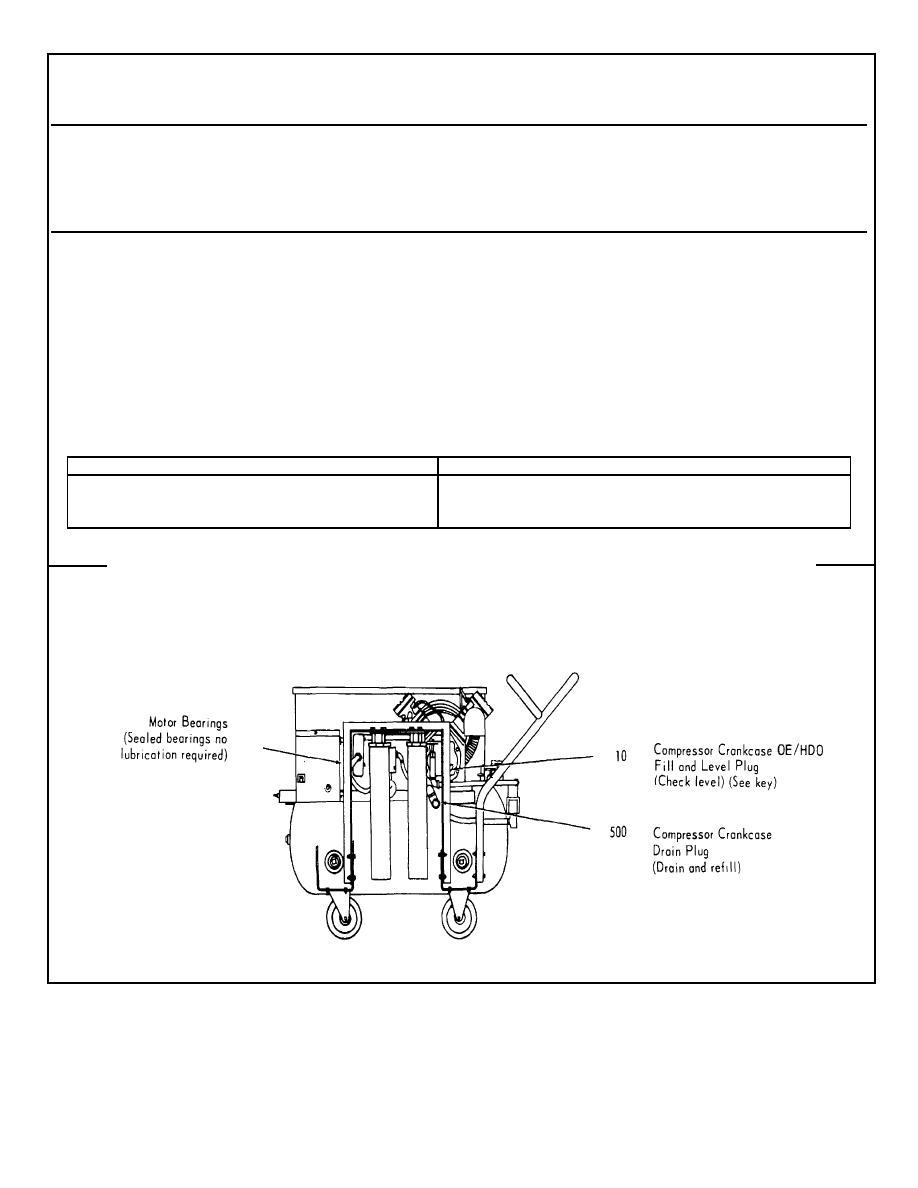 ingersoll rand 175 air compressor manual