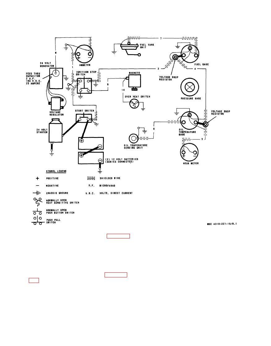 Figure 1 8 Wiring Diagram Cont