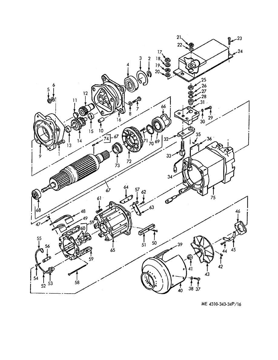 Electric Motor Components Electric Motor Components a