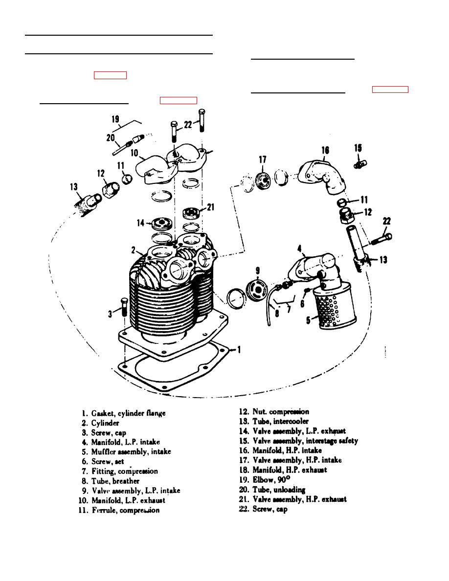 figure 16  cylinder  valves and manifold assemblies