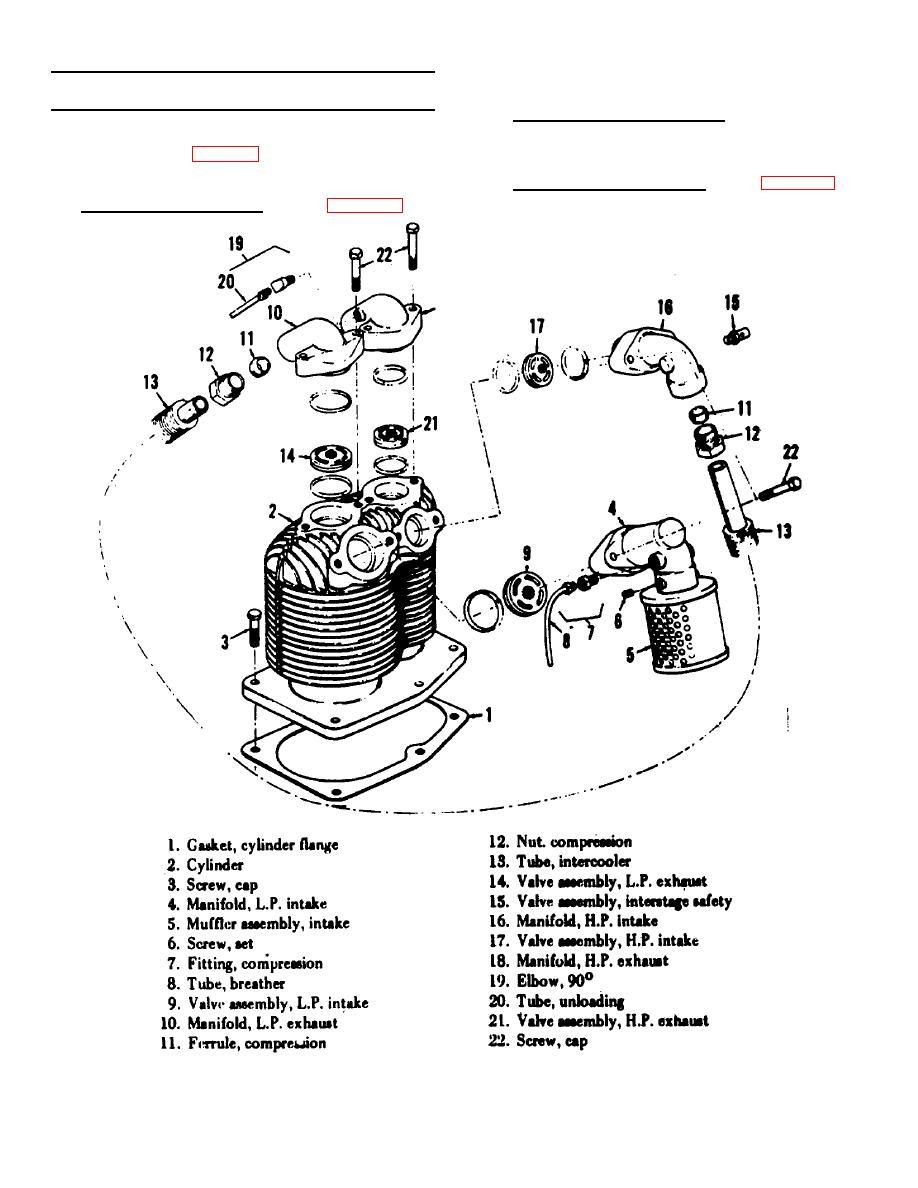 figure 16  cylinder  valves and manifold assemblies