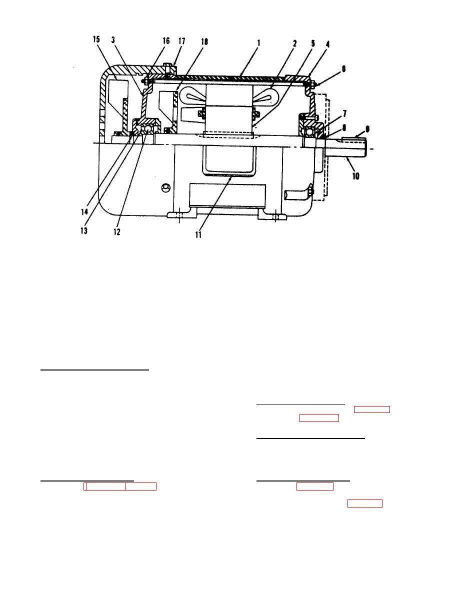 figure 19  electric motor assembly