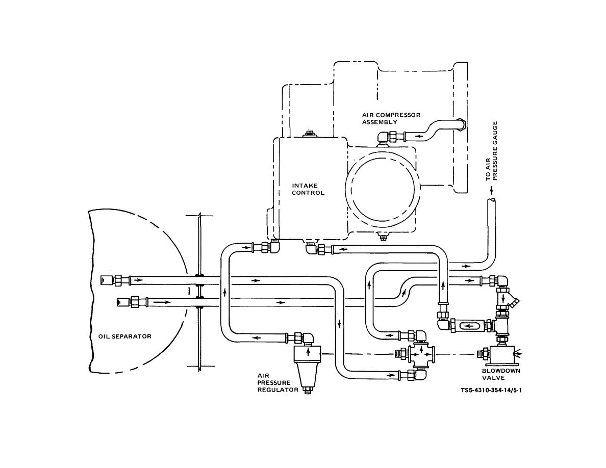 figure 5 1 air line schematic diagram rh compressors tpub com air  compressor circuit diagram atlas