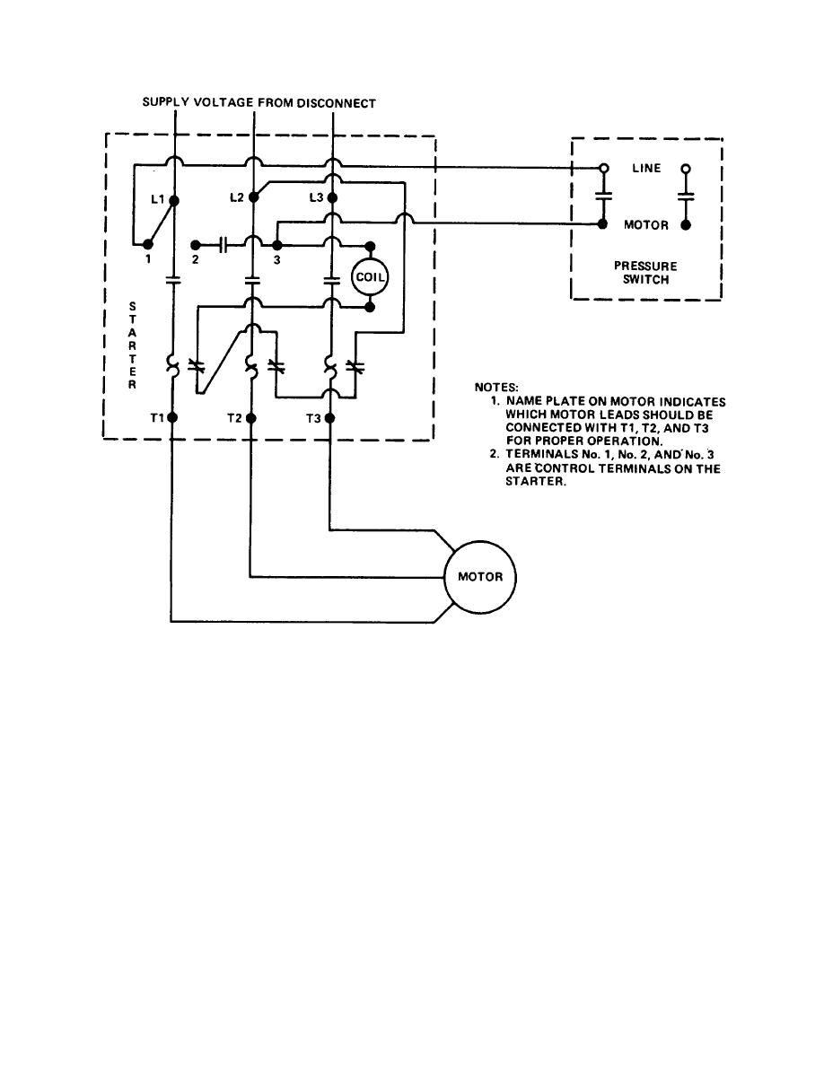 Motor Starter Wiring Diagram Air Compressor : Figure wiring diagram tm
