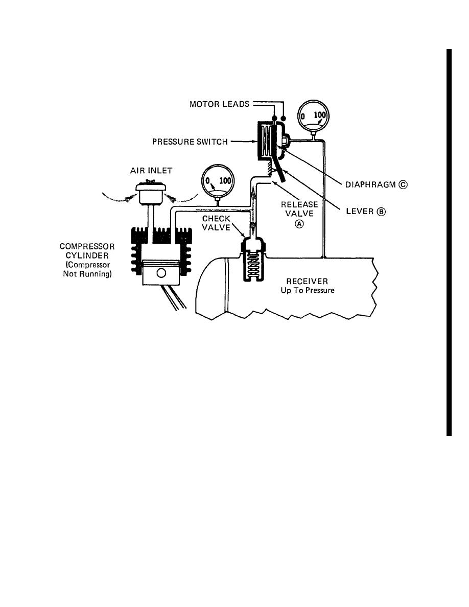 1962 Chevy Truck Wiring Diagram Pdf Will Be A Thing For 1961 C10 Apache Air Ride Suspension Imageresizertool Com 1951 Pickup Impala