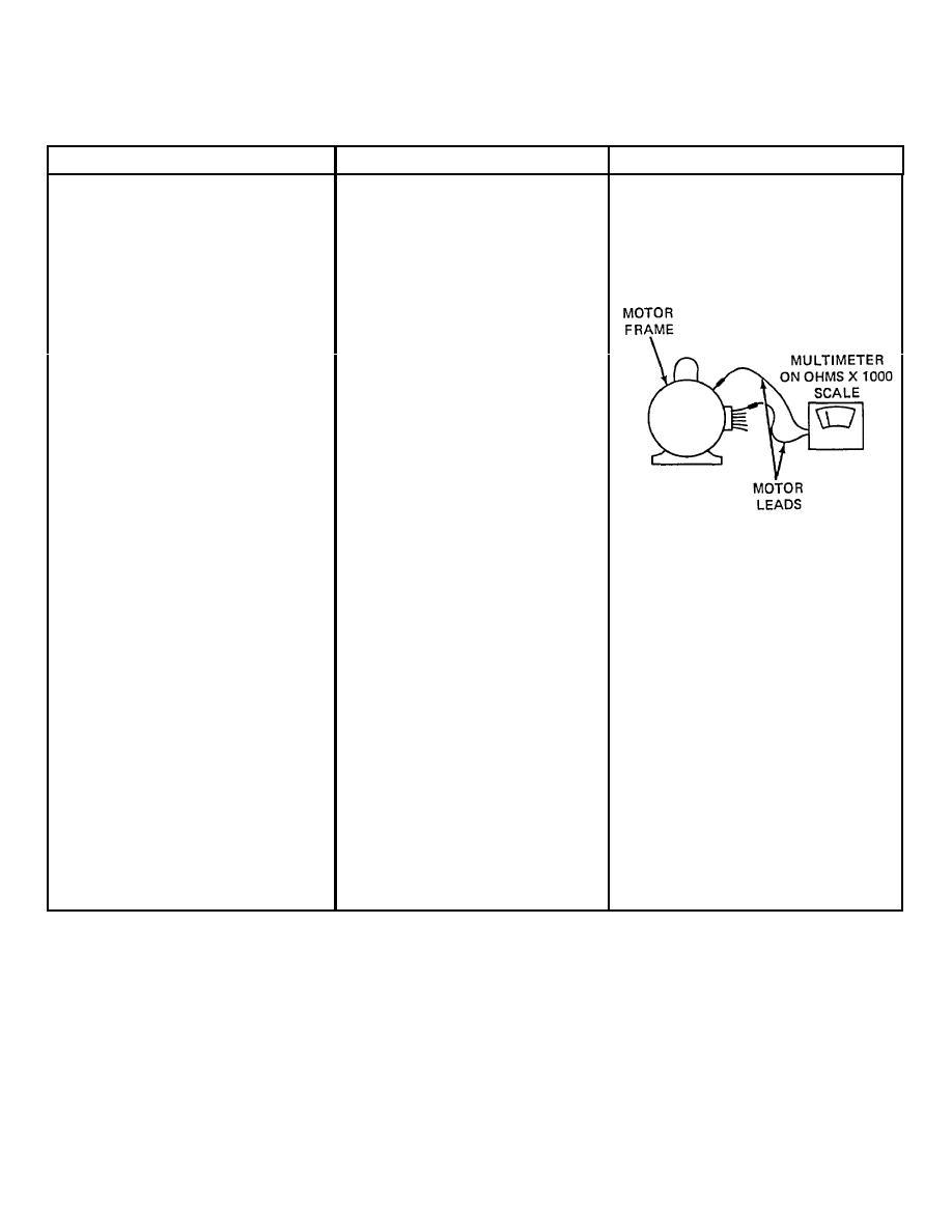 ebook Метод