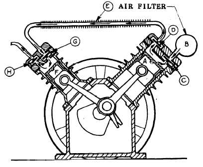 TM 5 4310 372 14 19 on electric motor wiring diagram