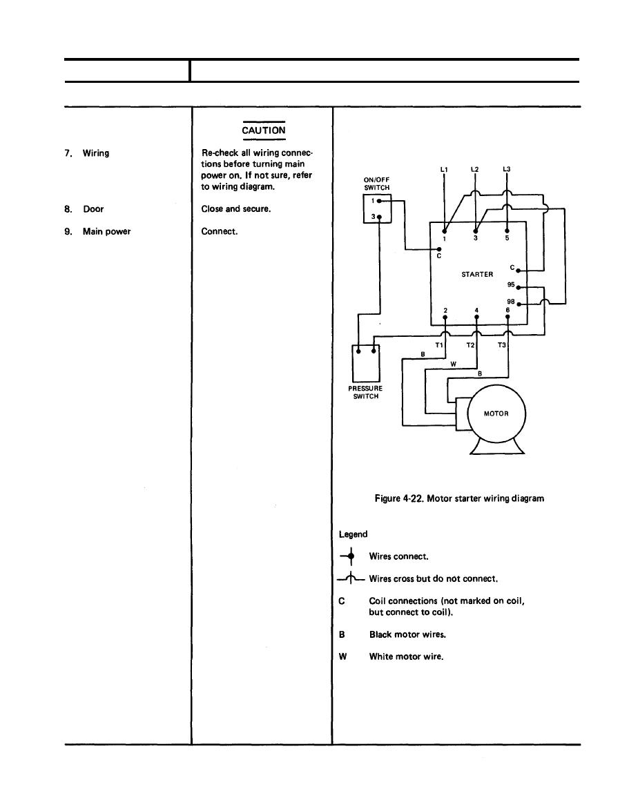 TM 5 4310 373 140049im figure 4 22 motor starter wiring diagram air compressor starter wiring diagram at crackthecode.co