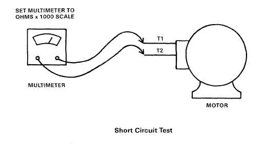 short circuit test