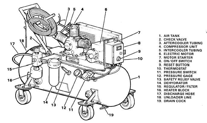 diagrams wiring   dayton motors wiring diagram lr22132