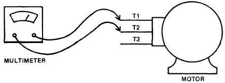 How To Check Motor Winding With Multimeter additionally Wiring Diagram For 3 Phase Transformer in addition 120 Volt Wiring Diagram as well Wiring Diagram Of Current Transformer as well Boat Wiring Diagrams Troubleshooting. on 3 phase alternating current motor troubleshooting
