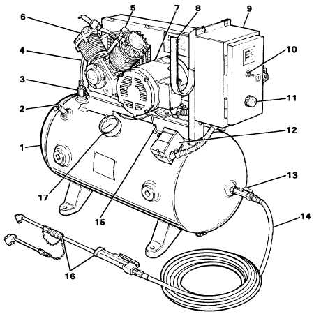 wiring diagrams for air compressors with Safety Equipment Diagram on 5 Types Of  pressors in addition Safety Equipment Diagram together with B W Marine Engine likewise Diagram Refrigeration Unit together with ARB Air  pressor 9473 Pg2.
