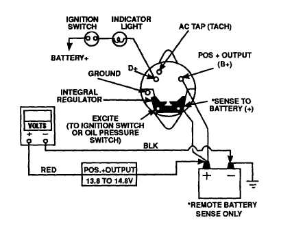 wiring diagram for alternator with external regulator with Tm 5 4310 389 14 120 on Delco Remy Voltage Regulator Wiring Diagram also Trikewireing 3 furthermore 1969 Pontiac Firebird Trans Am Wiring Diagram Manual Reprint P12769 besides Can A Dc Regulator Reduce Step Down Dc Voltage further 1254252 Alternator Battery Disconnect.