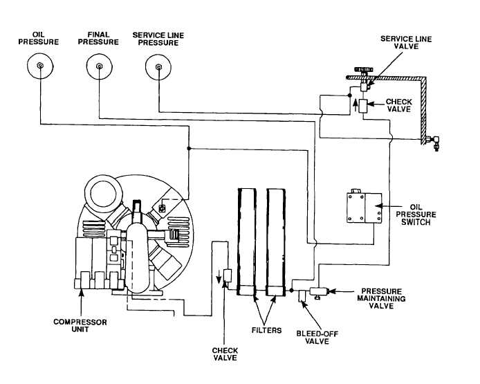 Figure 1-4. Air System Flow Diagram on