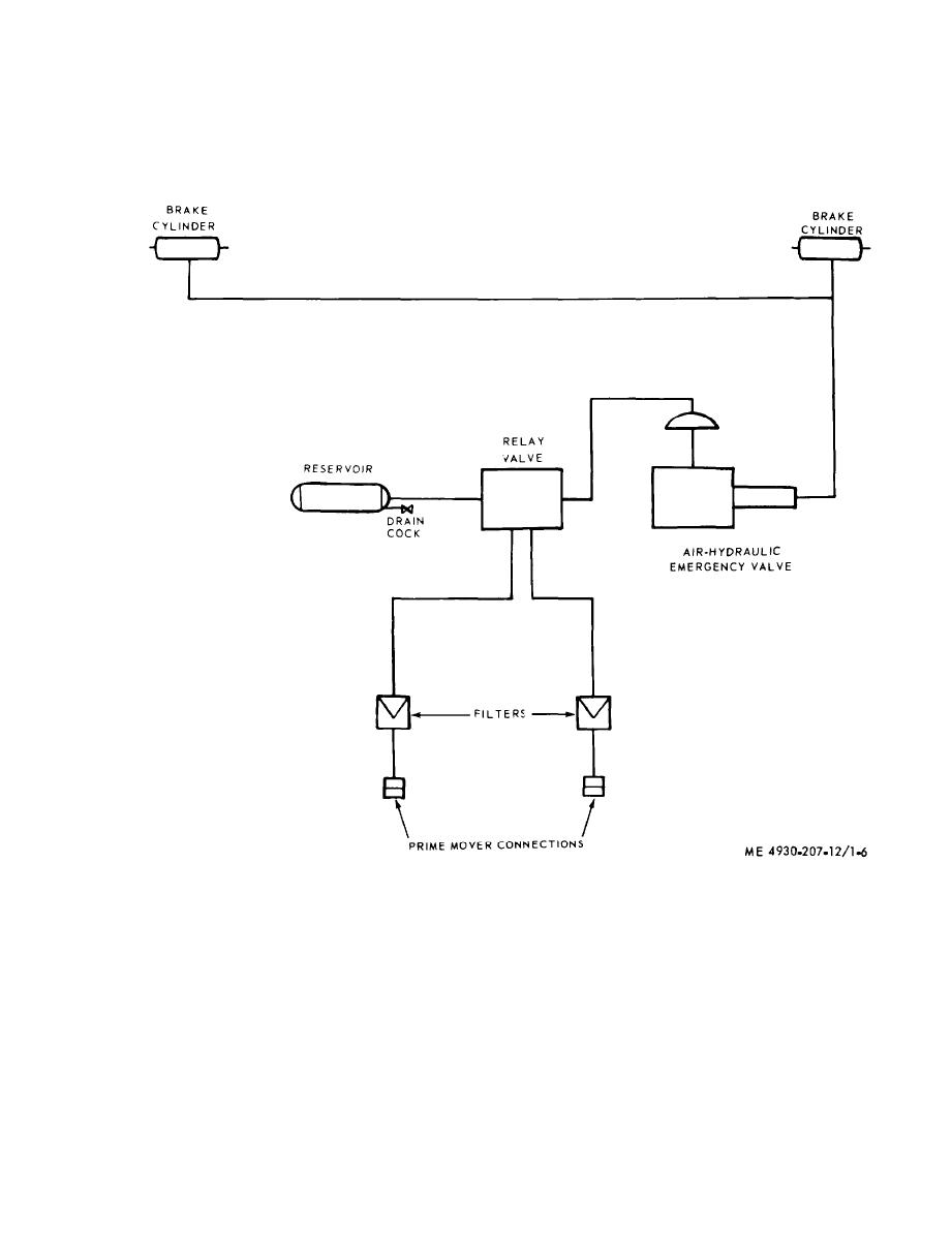 Circuit    Diagram    Hydraulic      Wiring    Library