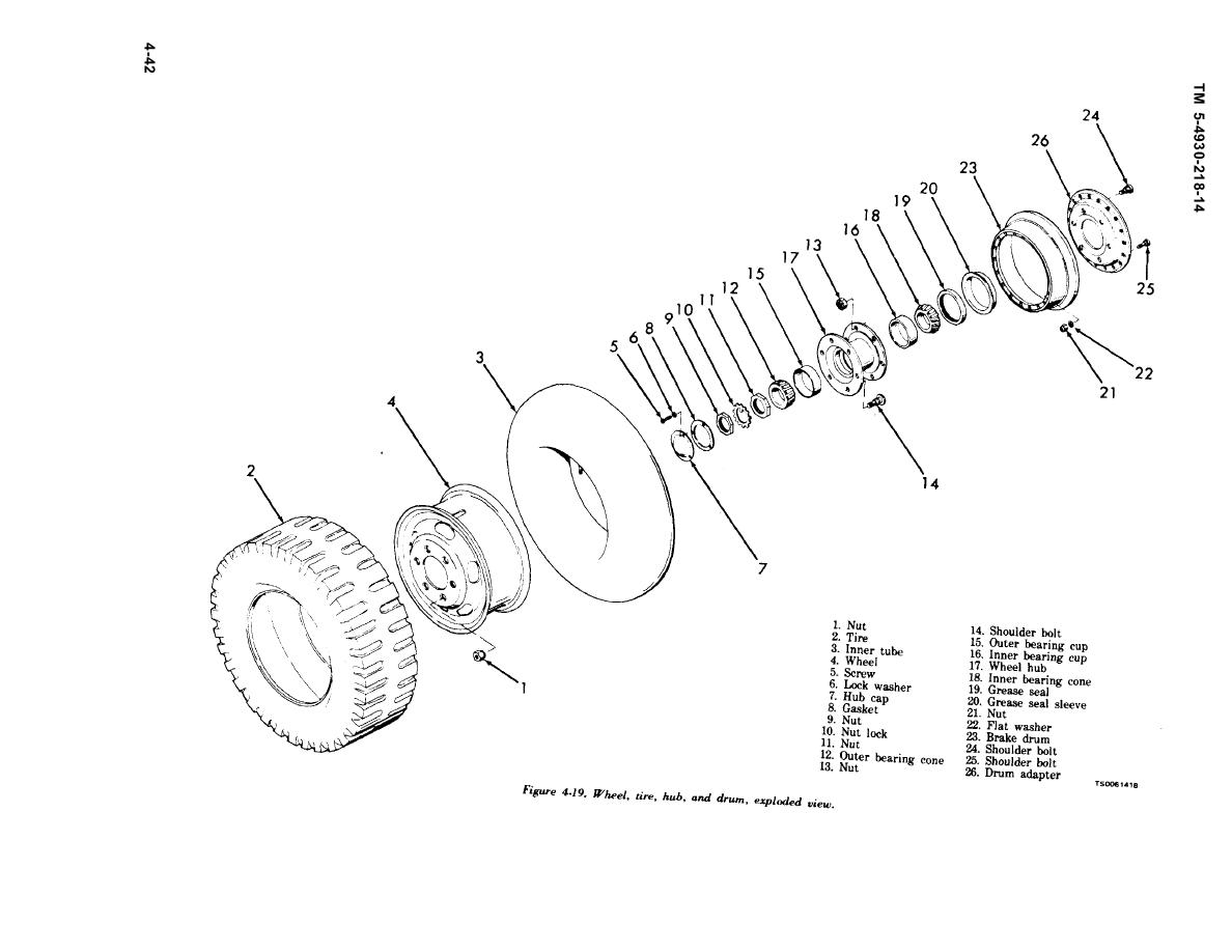 Figure 4 19 Wheeltirehub And Drum Exploded View Diagram Of Brake Tm 5 4930 218 14 Lubricating Servicing Unit Power Operated Trailer Mtd 23 Cfm Compressor Reciprocating Gasoline Engine Driven Manual Page Navigation