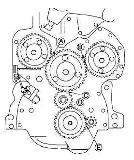 200 tdi wiring diagram with Engine Timing Gears on Fsi Turbo Engine further 1997 Land Rover Discovery Wiring Diagram additionally Skoda Fabia Stereo Wiring Diagram also TdiInjectionPumpTuning in addition Mazda Miata Fuse Box Diagram.